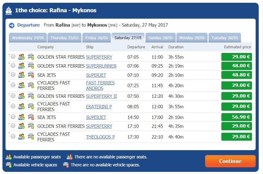 Rafina To Mykonos Ferries: How Long and How Much